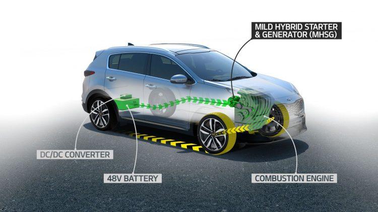 Kia va lansa în 2018 noul sistem de propulsie mild-hybrid diesel de 48V